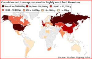 Where's the Weapons-Grade Uranium?
