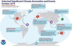 October 2014 Selected Climate Anomalies and Events Map. Click to enlarge.