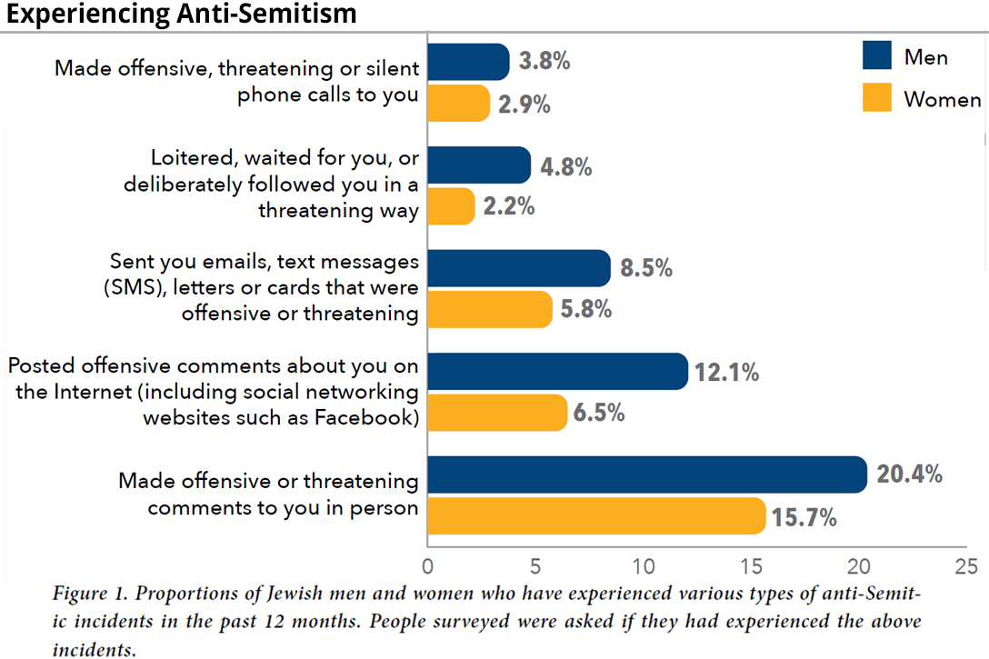 is criticizing israel anti-semitic? - whowhatwhy