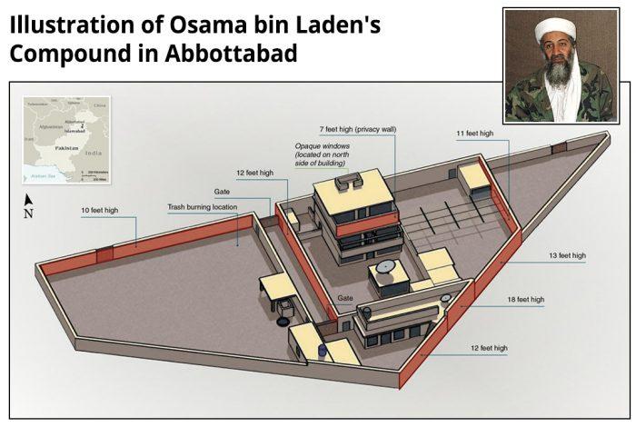 Osama bin Laden, compound, Abbottabad