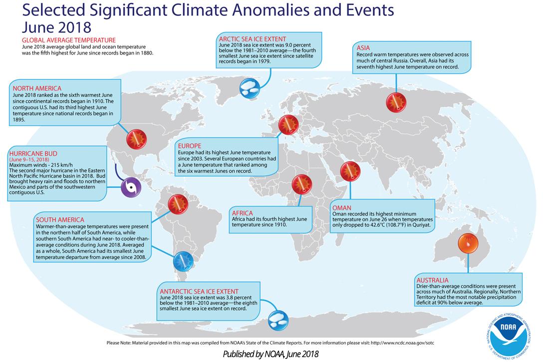 climate anomalies