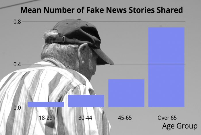 seniors, fake news