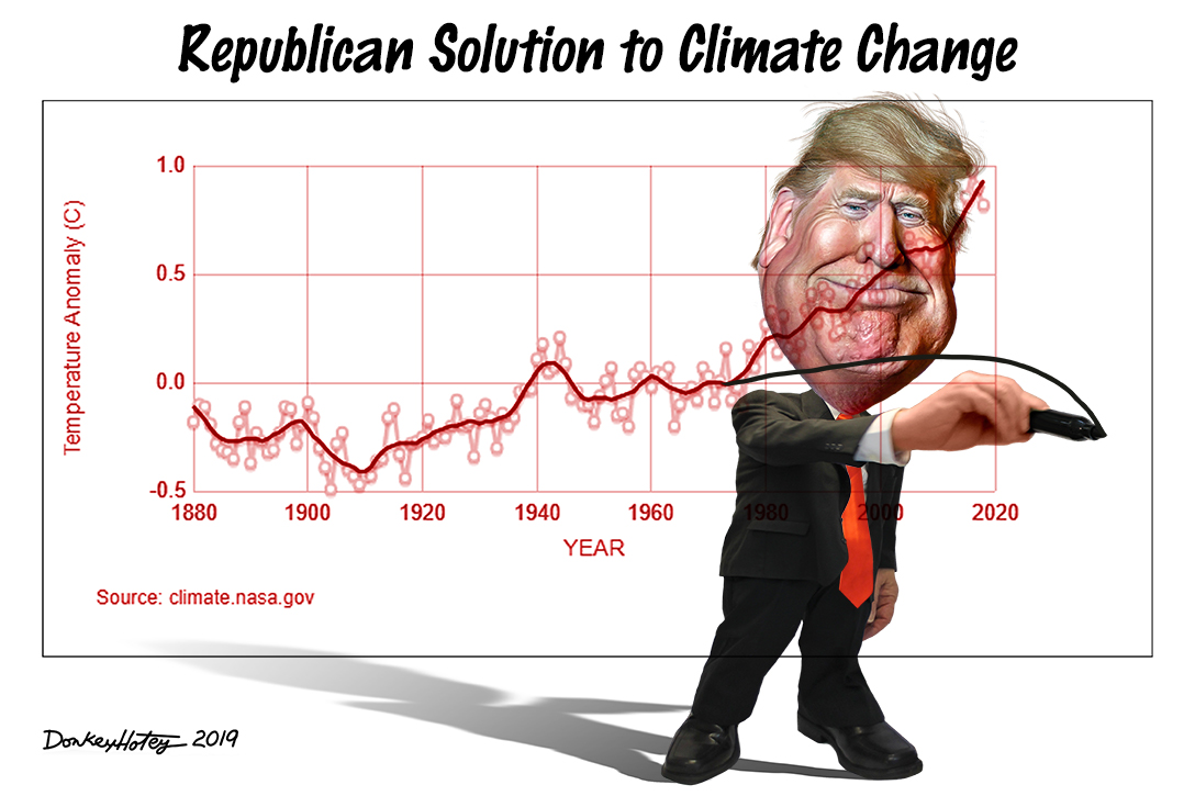 Donald Trump, climate change, Sharpiegate