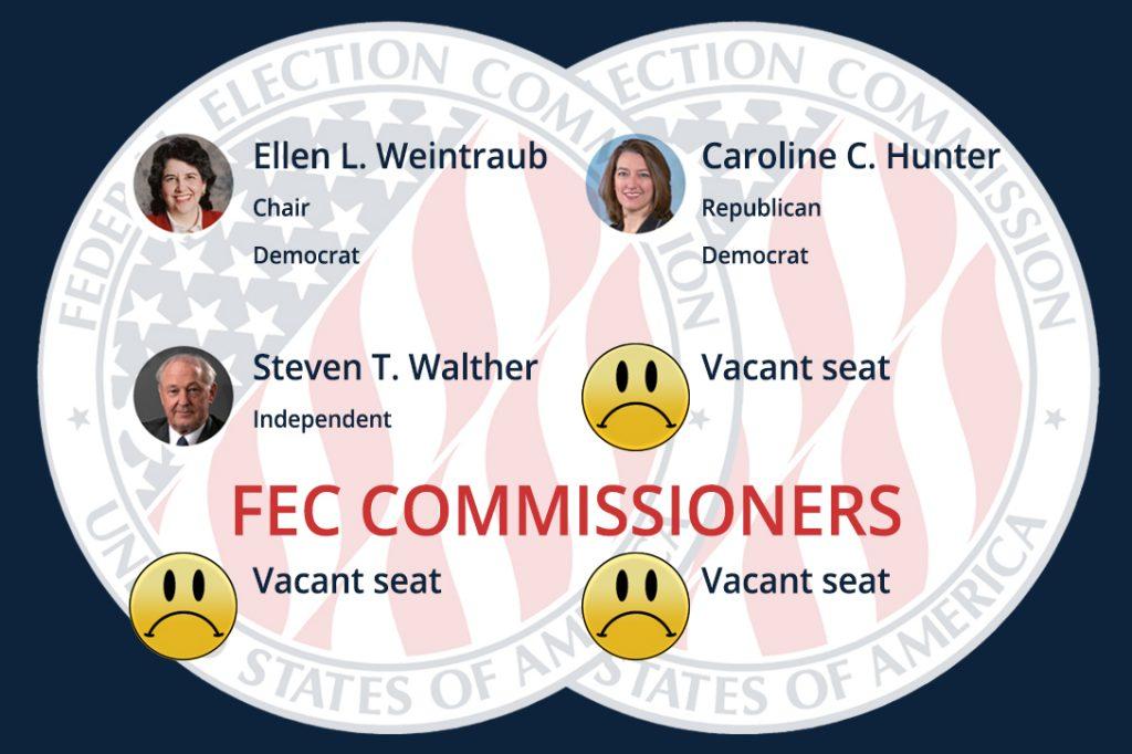FEC Commissioners