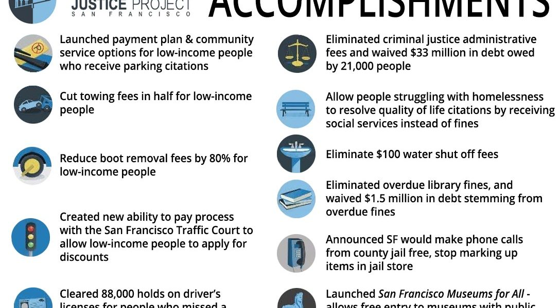 Financial Justice Project