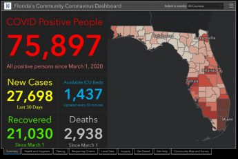 Florida's Community Coronavirus Dashboard