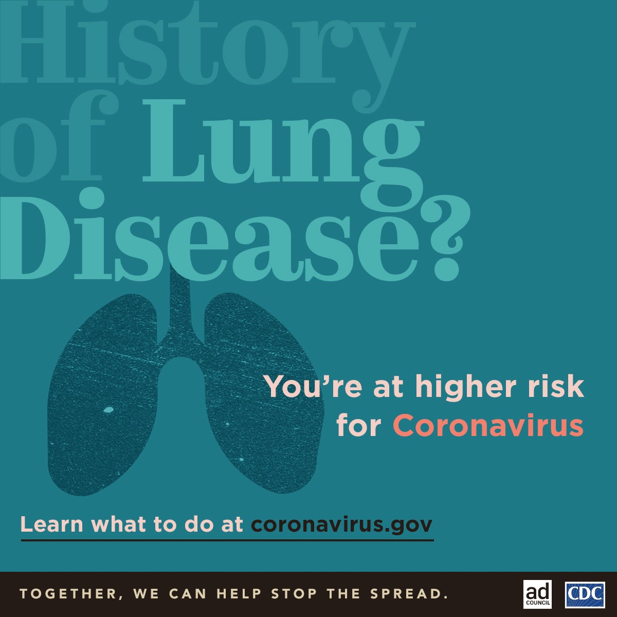 History of Lung Disease, COVID-19
