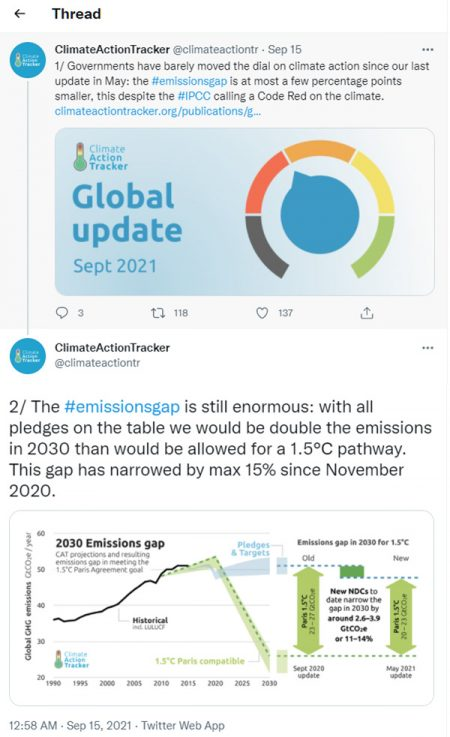 Climate Action Tracker, tweets